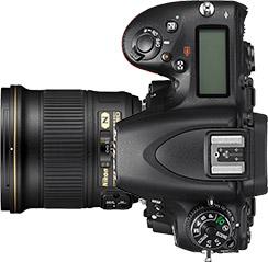 Nikon D750 + 24mm f/1.8