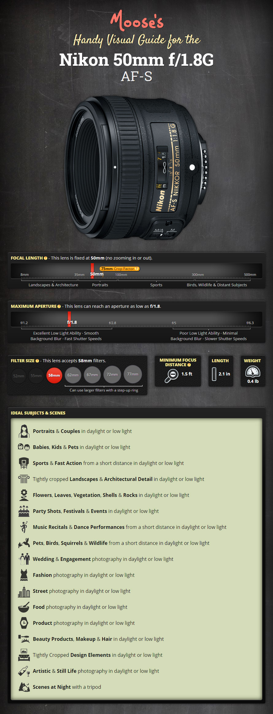 Nikon 50mm f/1 8G Lens Review & Visual Guide by Moose